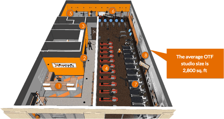 Orangetheory studio layout